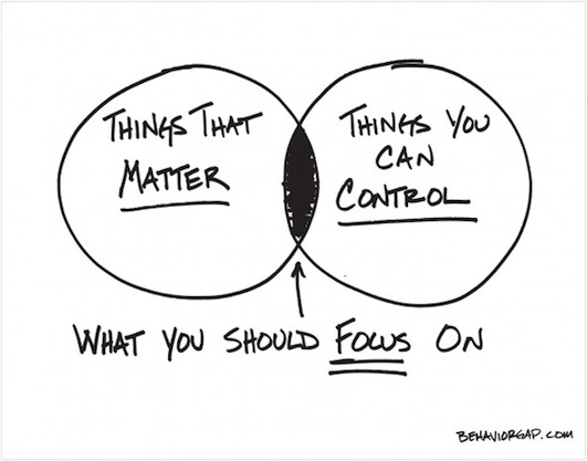 Things that matter, things you can control…