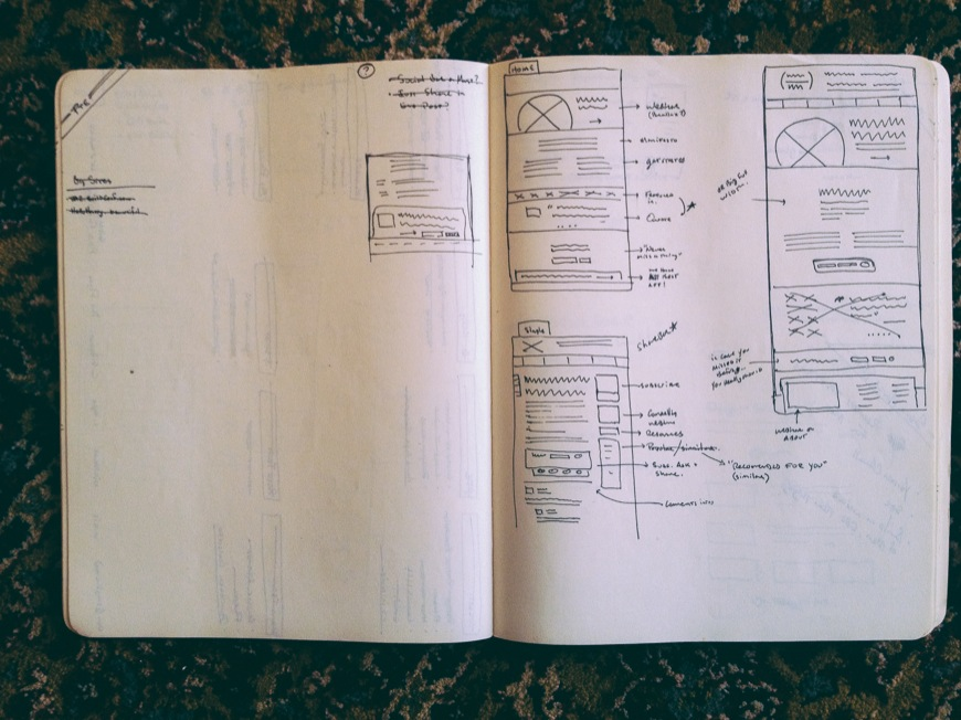 Wireframes for PTE